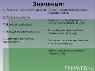 Значени я: 1) Различная степень уверенности 2) Различные чувства 3) Источник соо