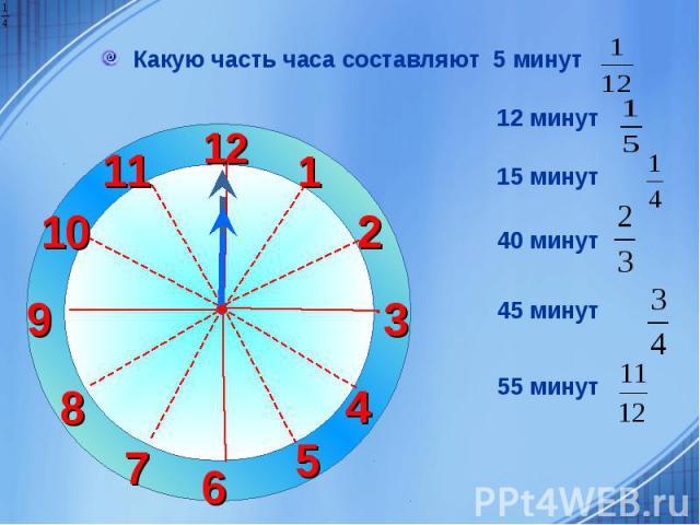 Какую часть часа составляют 5 минут