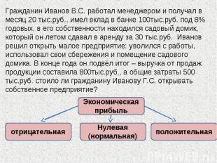 Гражданин Иванов В.С. работал менеджером и получал в месяц 20 тыс.руб., имел вкл