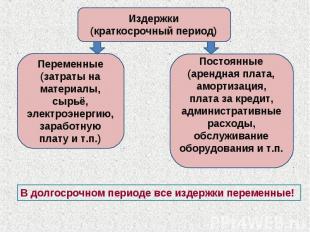 Издержки (краткосрочный период) Переменные (затраты на материалы, сырьё, электро