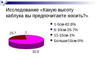 Исследование «Какую высоту каблука вы предпочитаете носить?» 1-5см-82.8% 6-10см-