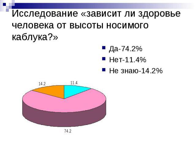 Исследование «зависит ли здоровье человека от высоты носимого каблука?» Да-74.2% Нет-11.4% Не знаю-14.2%