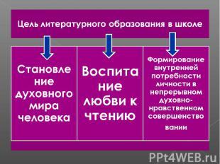 Цель литературного образования в школе Становление духовного мира человека Воспи