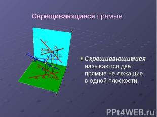 Скрещивающиеся прямые Скрещивающимися называются две прямые не лежащие в одной п