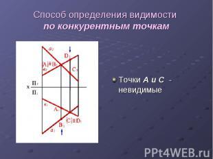 Способ определения видимости по конкурентным точкам Точки А и С - невидимые