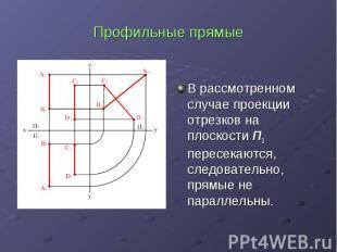 Профильные прямые В рассмотренном случае проекции отрезков на плоскости П3 перес