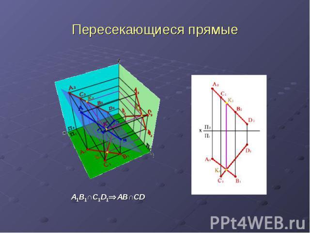 Пересекающиеся прямые А1В1∩С1D1 АВ∩СD