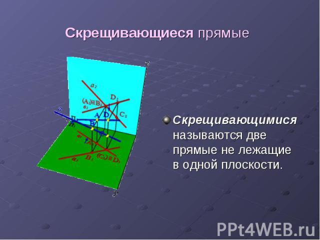 Скрещивающиеся прямые Скрещивающимися называются две прямые не лежащие в одной плоскости.