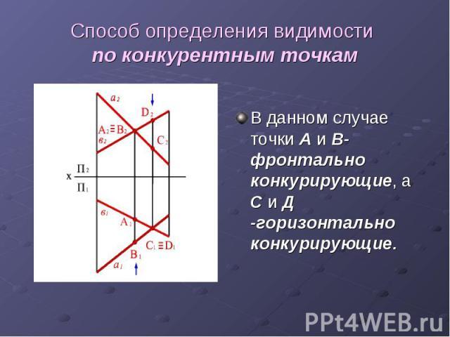 Способ определения видимости по конкурентным точкам В данном случае точки А и В- фронтально конкурирующие, а С и Д -горизонтально конкурирующие.