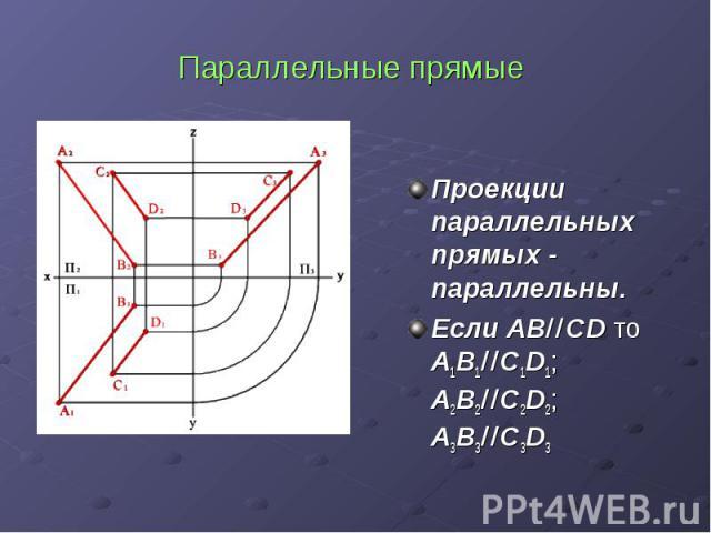 Параллельные прямые Проекции параллельных прямых - параллельны. Если AB CD то A1B1 C1D1; A2B2 C2D2; A3B3 C3D3