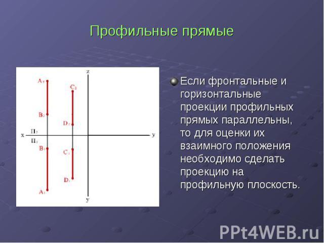 Профильные прямые Если фронтальные и горизонтальные проекции профильных прямых параллельны, то для оценки их взаимного положения необходимо сделать проекцию на профильную плоскость.