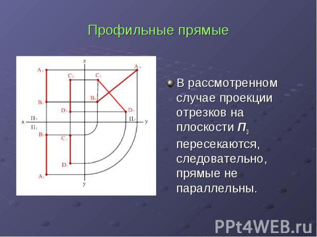 Профильные прямые В рассмотренном случае проекции отрезков на плоскости П3 пересекаются, следовательно, прямые не параллельны.