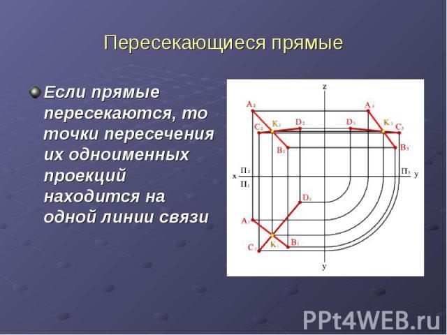 Пересекающиеся прямые Если прямые пересекаются, то точки пересечения их одноименных проекций находится на одной линии связи