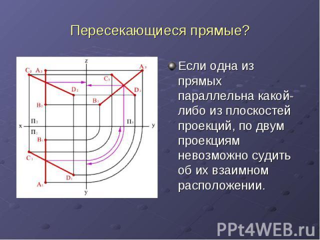 Пересекающиеся прямые? Если одна из прямых параллельна какой-либо из плоскостей проекций, по двум проекциям невозможно судить об их взаимном расположении.