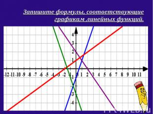 Запишите формулы, соответствующие графикам линейных функций.