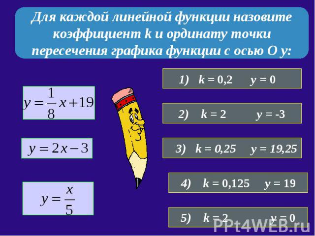 Для каждой линейной функции назовите коэффициент k и ординату точки пересечения графика функции с осью О у: