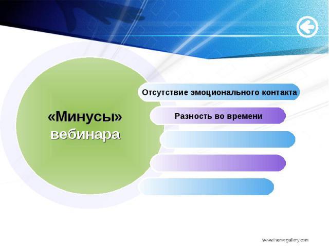 «Минусы» вебинара
