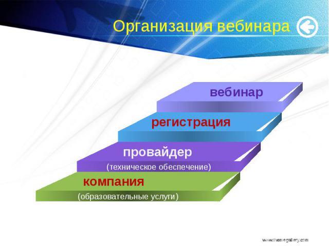 Организация вебинара