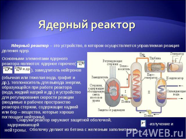 Ядерный реактор Ядерный реактор – это устройство, в котором осуществляется управляемая реакция деления ядер. Основными элементами ядерного реактора являются: ядерное горючее( (обычная или тяжелая вода, графит и др.), теплоноситель для вывода энергии…