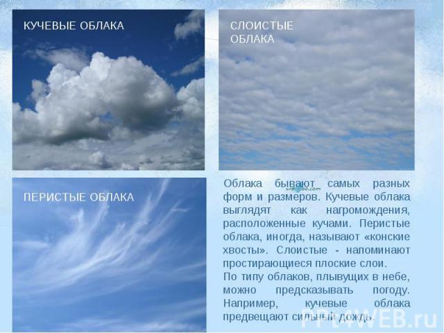 КУЧЕВЫЕ ОБЛАКА СЛОИСТЫЕ ОБЛАКА ПЕРИСТЫЕ ОБЛАКА Облака бывают самых разных форм и размеров. Кучевые облака выглядят как нагромождения, расположенные кучами. Перистые облака, иногда, называют «конские хвосты». Слоистые - напоминают простирающиеся плос…