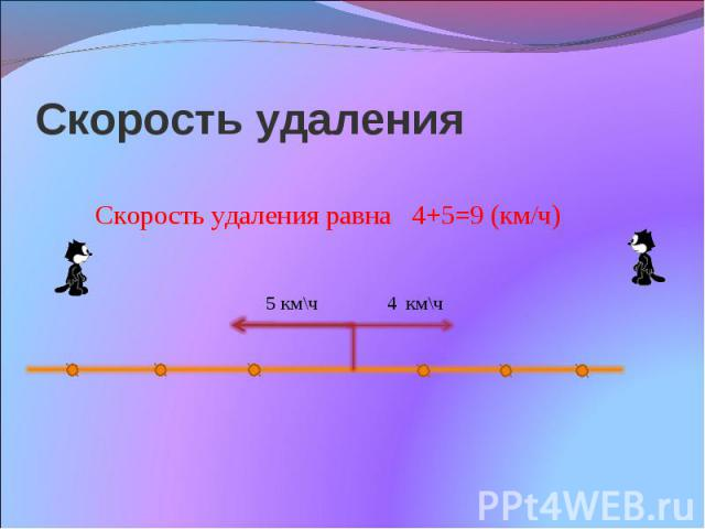 Скорость удаления Скорость удаления равна 4+5=9 (км/ч)
