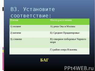 В3. Установите соответствие: БАГ