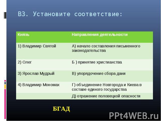 В3. Установите соответствие: БГАД
