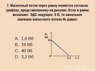 7. Магнитный поток через рамку меняется согласно графику, представленному на рис