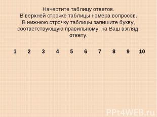 Начертите таблицу ответов. В верхней строчке таблицы номера вопросов. В нижнюю с