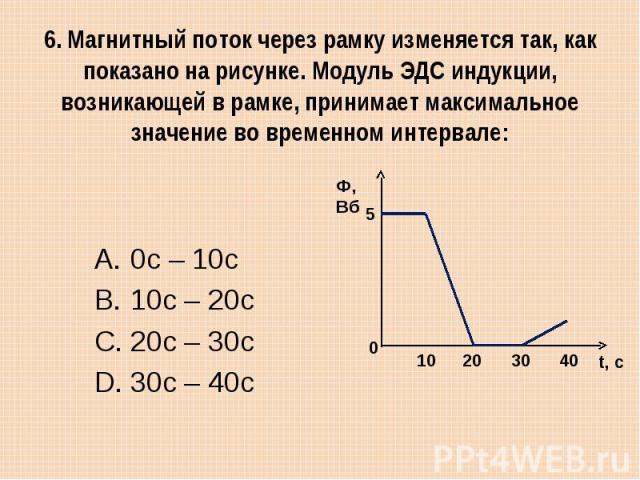 6. Магнитный поток через рамку изменяется так, как показано на рисунке. Модуль ЭДС индукции, возникающей в рамке, принимает максимальное значение во временном интервале: 0с – 10с 10с – 20с 20с – 30с 30с – 40с