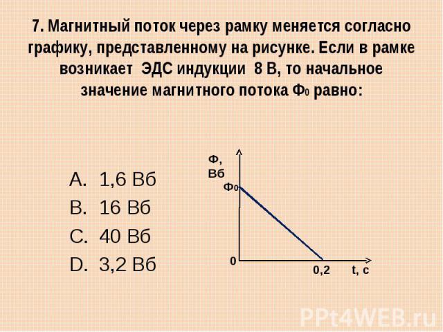 7. Магнитный поток через рамку меняется согласно графику, представленному на рисунке. Если в рамке возникает ЭДС индукции 8 В, то начальное значение магнитного потока Ф0 равно: 1,6 Вб 16 Вб 40 Вб 3,2 Вб