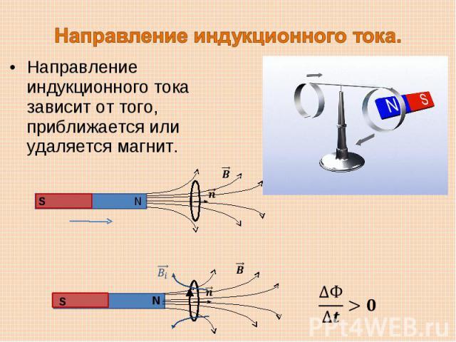 Направление индукционного тока. Направление индукционного тока зависит от того, приближается или удаляется магнит.