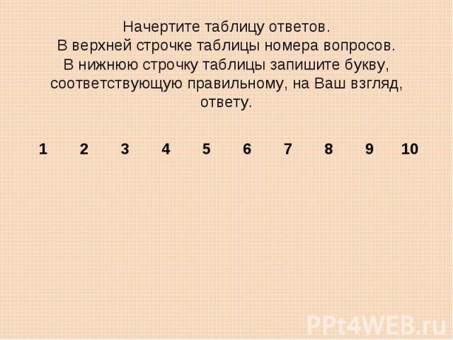 Начертите таблицу ответов. В верхней строчке таблицы номера вопросов. В нижнюю строчку таблицы запишите букву, соответствующую правильному, на Ваш взгляд, ответу.