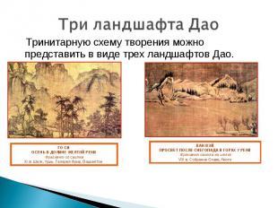 Три ландшафта Дао Тринитарную схему творения можно представить в виде трех ландш