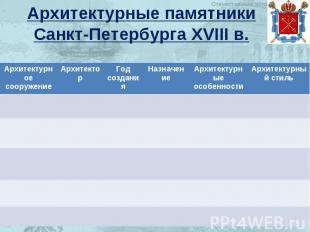 Архитектурные памятники Санкт-Петербурга XVIII в.