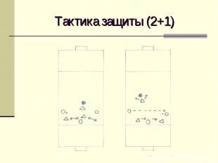 Тактика защиты (2+1)