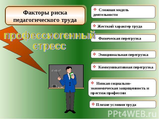 Факторы риска педагогического труда профессиогенный стресс