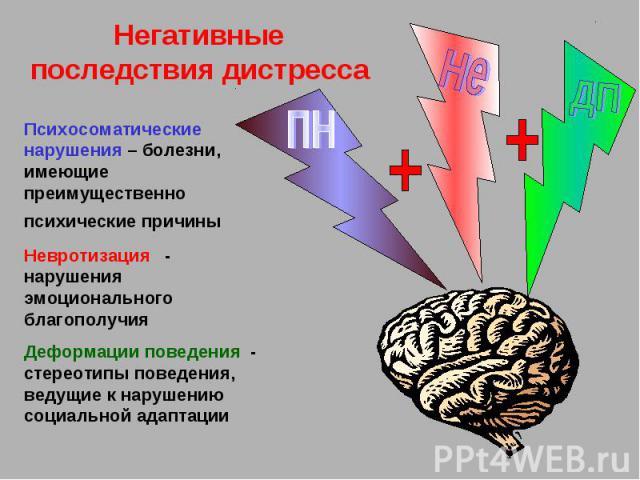 Негативные последствия дистресса Психосоматические нарушения – болезни, имеющие преимущественно психические причины Невротизация - нарушения эмоционального благополучия Деформации поведения - стереотипы поведения, ведущие к нарушению социальной адаптации