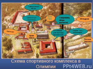 Схема спортивного комплекса в Олимпии