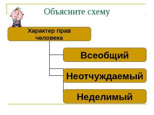 Объясните схему
