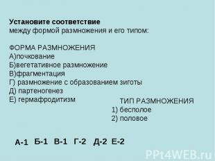 Установите соответствие между формой размножения и его типом: ФОРМА РАЗМНОЖЕНИЯ