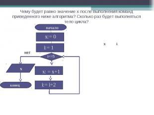 Чему будет равно значение х после выполнения команд приведенного ниже алгоритма?