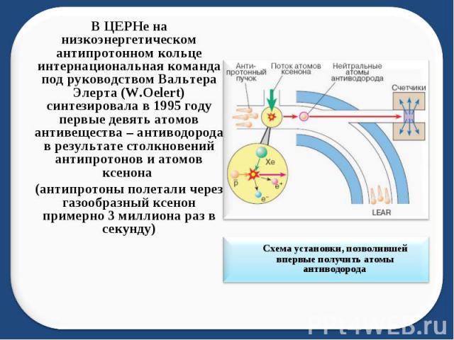 В ЦЕРНе на низкоэнергетическом антипротонном кольце интернациональная команда под руководством Вальтера Элерта (W.Oelert) синтезировала в 1995 году первые девять атомов антивещества – антиводорода в результате столкновений антипротонов и атомов ксен…