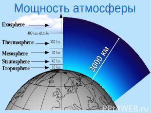 Мощность атмосферы