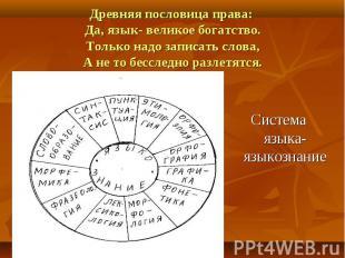 Древняя пословица права: Да, язык- великое богатство. Только надо записать слова