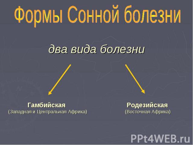 Формы Сонной болезни два вида болезни Гамбийская (Западная и Центральная Африка) Родезийская (Восточная Африка)