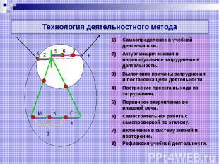 Технология деятельностного метода Самоопределение в учебной деятельности. Актуал