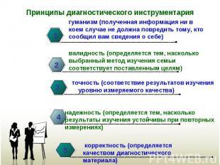 Принципы диагностического инструментария гуманизм (полученная информация ни в ко