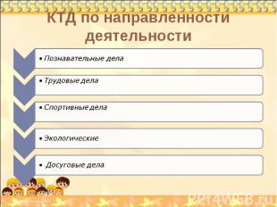 КТД по направленности деятельностиПознавательные дела Трудовые дела Спортивные д