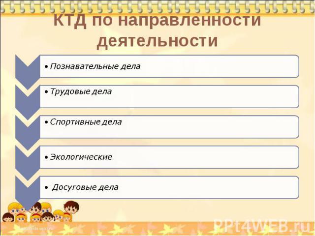 КТД по направленности деятельностиПознавательные дела Трудовые дела Спортивные дела Экологические Досуговые дела